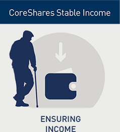 CoreShares Stable Income